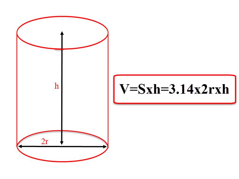 Cách tính m3 bê tông có thể tích hình trụ