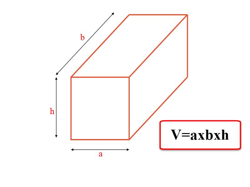 Cách tính m3 bê tông hình hộp chữ nhật